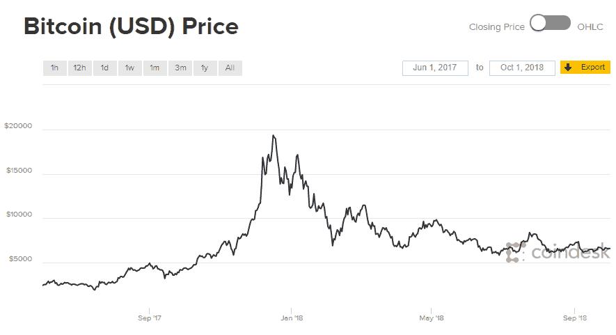 crypto trading strategy