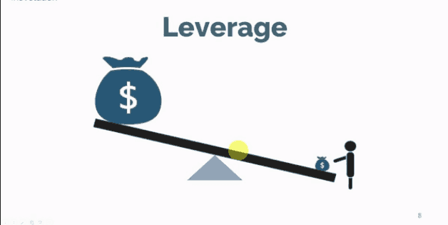 Forex leverage regulation