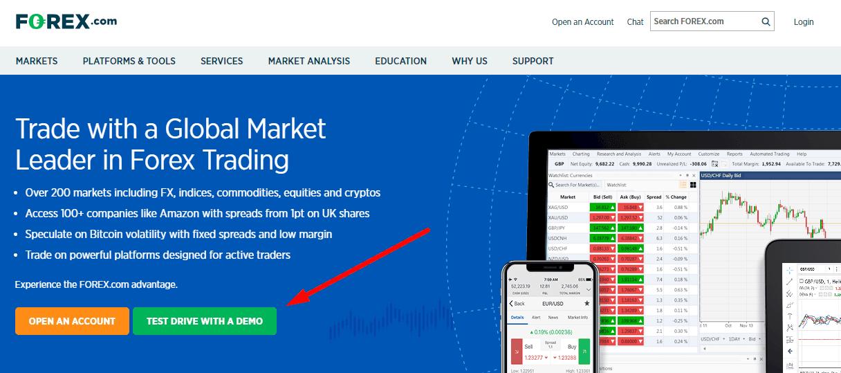 forex.com demo