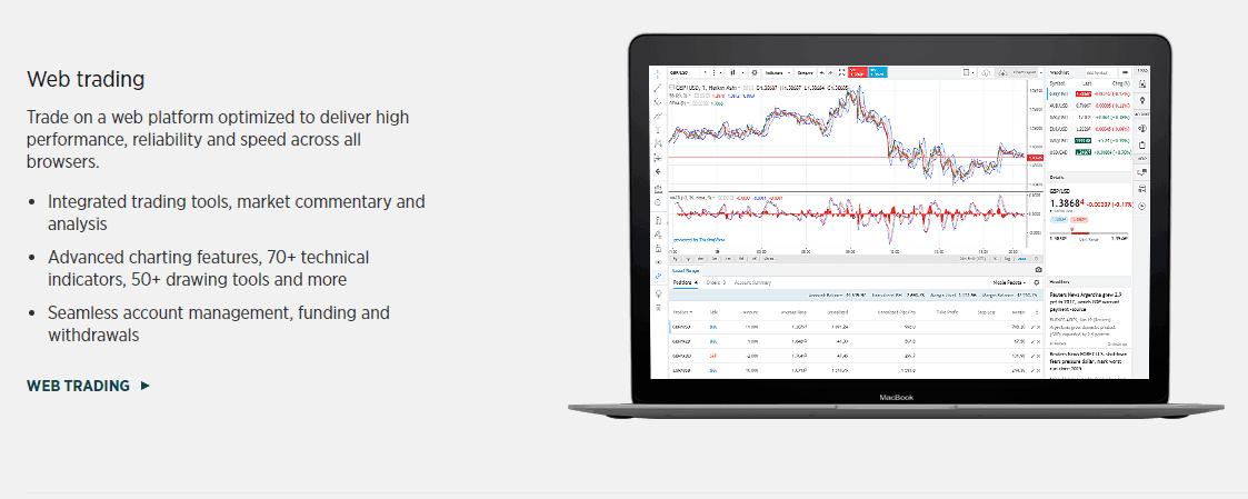 forex.com how to trade