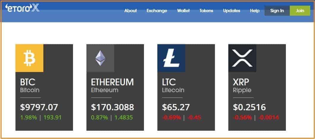 trading ethereum etoro