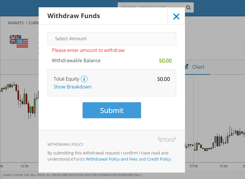 etoro withdrawal