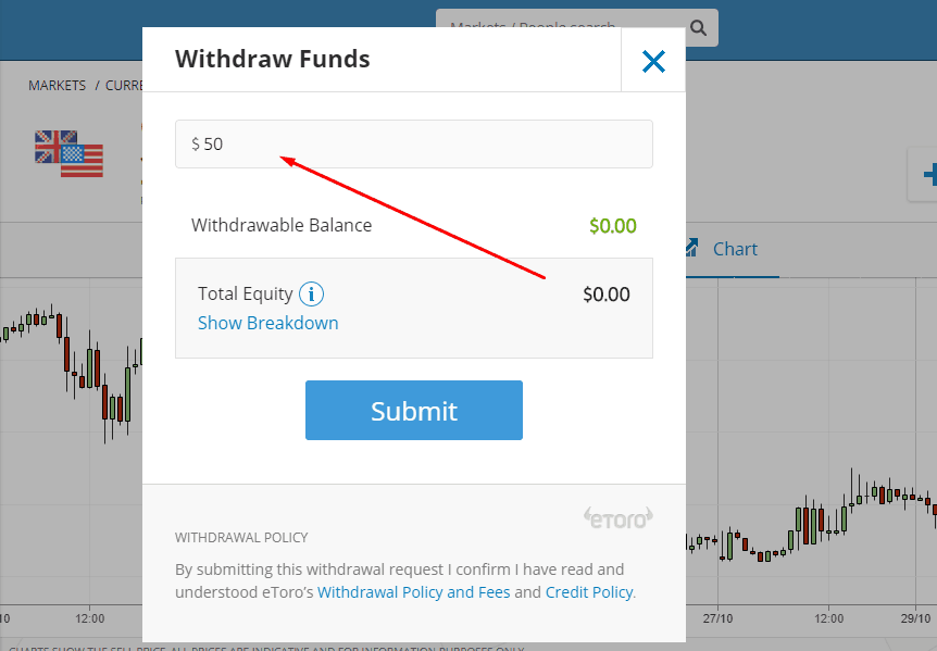 etoro withdrawal