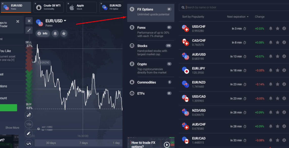 iq option south africa binary option