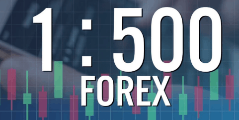 What is the leverage in forex?