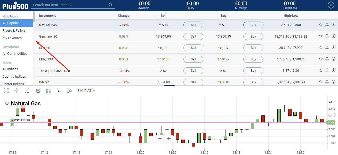 plus500 how to trade