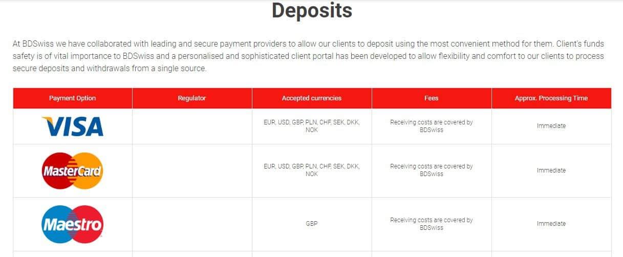 bdswiss deposit methods