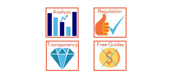 methodology tradingonlineguide.com