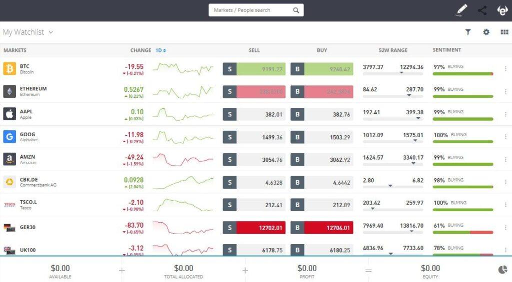 etoro vs iq option platform