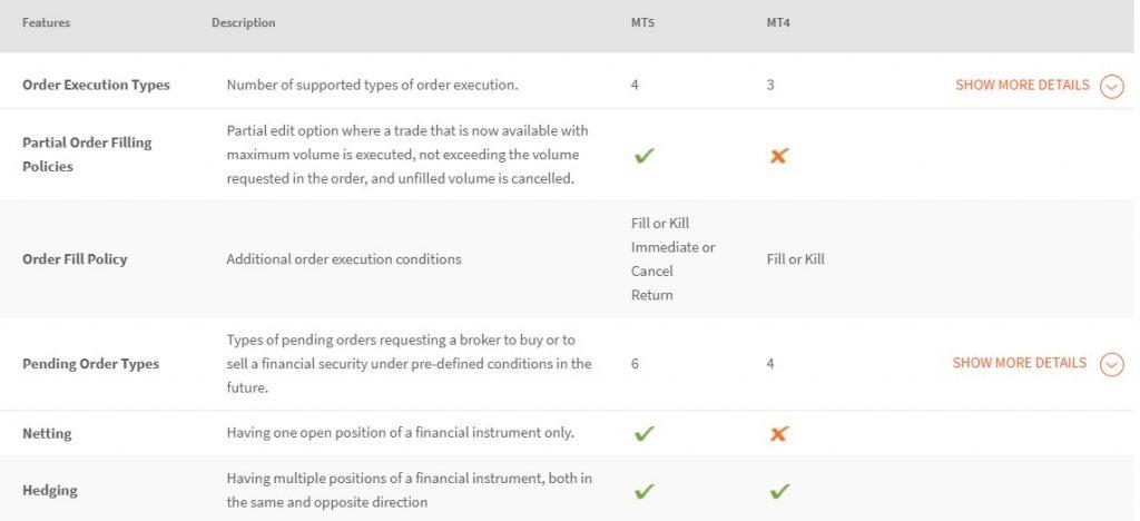 fxtm review mt4 vs mt5