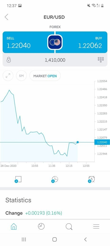 plus500 vs trading 212 asset