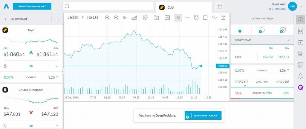 plus500 vs trading 212 demo