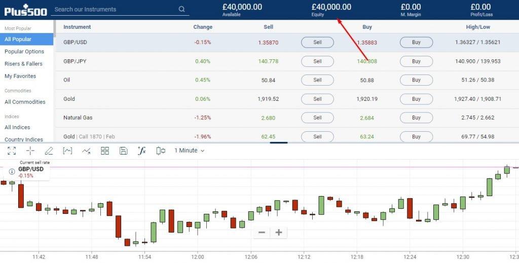 trading 212 vs plus500 demo