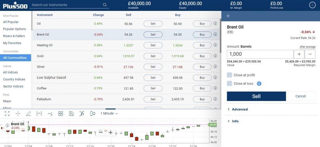 trading 212 vs plus500 platform